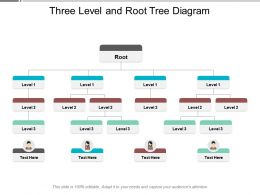 Three Level And Root Tree Diagram