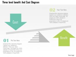 Three Level Benefit And Cost Diagram Flat Powerpoint Design