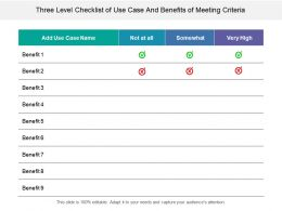 Three Level Checklist Of Use Case And Benefits Of Meeting Criteria