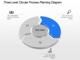 Three Level Circular Process Planning Diagram Powerpoint Template Slide
