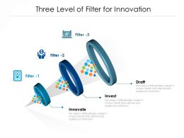 Three Level Of Filter For Innovation