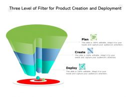 Three Level Of Filter For Product Creation And Deployment