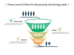 Three Level Of Filter For Revenue By Attracting Leads