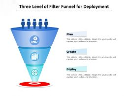 Three Level Of Filter Funnel For Deployment