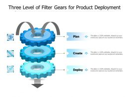 Three Level Of Filter Gears For Product Deployment
