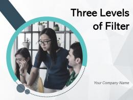 Three Level Of Filter Innovation Revenue Generation Product Creation Deployment Process Funnel