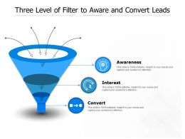 Three Level Of Filter To Aware And Convert Leads