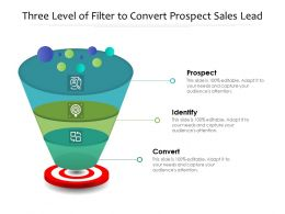 Three Level Of Filter To Convert Prospect Sales Lead
