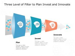 Three Level Of Filter To Plan Invest And Innovate