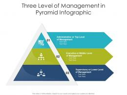 Three Level Of Management In Pyramid Infographic
