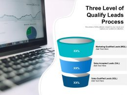 Three Level Of Qualify Leads Process
