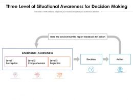 Three Level Of Situational Awareness For Decision Making