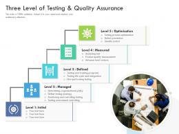 Three Level Of Testing And Quality Assurance