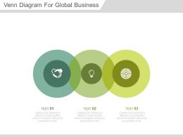 Three Level Of Venn Diagram For Business Target And Deal Analysis Powerpoint Slides