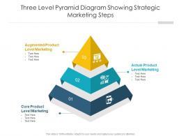 Three Level Pyramid Diagram Showing Strategic Marketing Steps