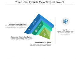 Three Level Pyramid Major Steps Of Project