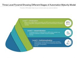 Three Level Pyramid Showing Different Stages Of Automation Maturity Model