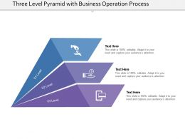 Three Level Pyramid With Business Operation Process