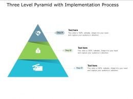 Three Level Pyramid With Implementation Process