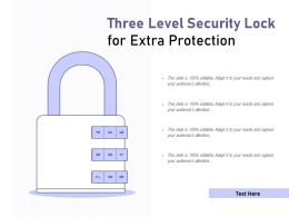Three Level Security Lock For Extra Protection