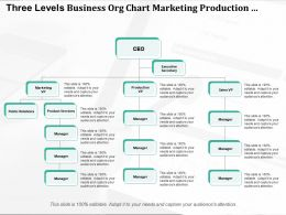 Three Levels Business Org Chart Marketing Production And Sales