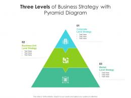 Three Levels Of Business Strategy With Pyramid Diagram
