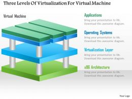 Three Levels Of Virtualization For Virtual Machine Ppt Slides