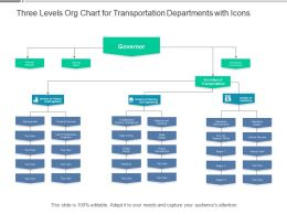 Three Levels Org Chart For Transportation Departments With Icons