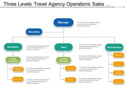 Three Levels Travel Agency Operations Sales Administration Org Chart