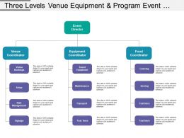Three Levels Venue Equipment And Program Event Org Chart