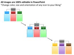 three_lists_of_a_survey_shown_by_hierarchy_of_boxes_one_flowing_into_three_powerpoint_templates_0712_Slide02