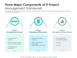 Three Major Components Of IT Project Management Framework