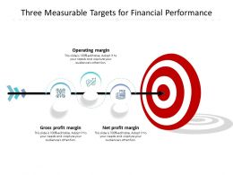 Three Measurable Targets For Financial Performance