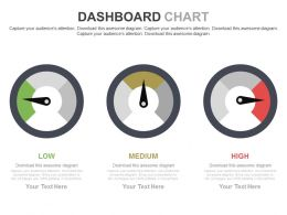 Three Meters Dashboard Charts For Analysis Powerpoint Slides