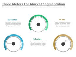Three Meters For Market Segmentation Analysis Powerpoint Slides