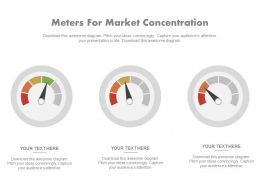 Three Meters Graphics For Market Concentration Powerpoint Slides