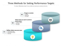 Three Methods For Setting Performance Targets