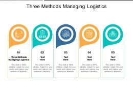 Three Methods Managing Logistics Ppt Powerpoint Presentation Pictures Cpb