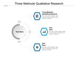 Three Methods Qualitative Research Ppt Powerpoint Presentation Slides Portrait Cpb