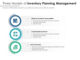 Three Models Of Inventory Planning Management