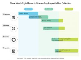 Three Month Digital Forensic Science Roadmap With Data Collection