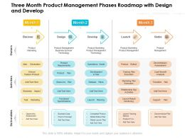 Three Month Product Management Phases Roadmap With Design And Develop