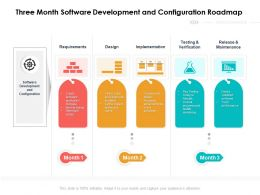 Three Month Software Development And Configuration Roadmap