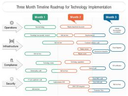 Three Month Timeline Roadmap For Technology Implementation