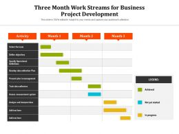 Three Month Work Streams For Business Project Development