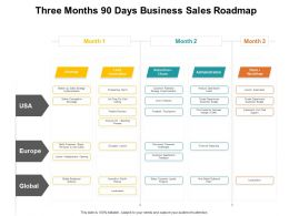 Three Months 90 Days Business Sales Roadmap