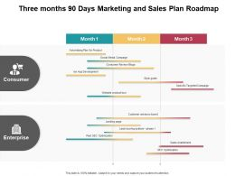 Three Months 90 Days Marketing And Sales Plan Roadmap