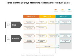 Three Months 90 Days Marketing Roadmap For Product Sales