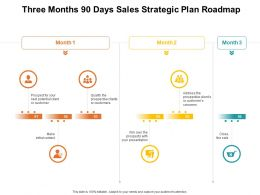 Three Months 90 Days Sales Strategic Plan Roadmap