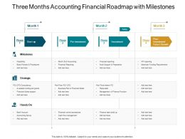 Three Months Accounting Financial Roadmap With Milestones